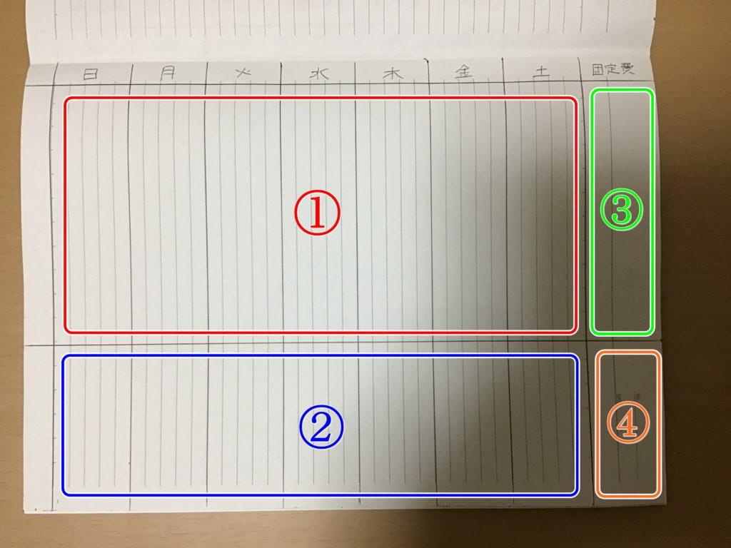 書き方 家計 簿 ノート